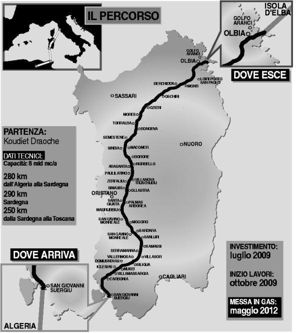 progetto gasdotto Galsi s.p.a., tracciato