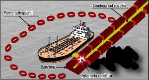 Porto Torres, marea nera, ricostruzione dell'incidente