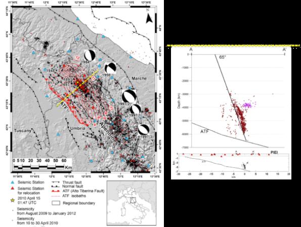 Mappa (sin.) e sezione in profondità (dx) della sismicità dell'aprile 2010. La Faglia Alto Tiberina (ATF) è visibile in mappa, dove affiora in superficie, e in sezione (linea pendente debolmente a sinistra). Nelle sezioni a sinistra, una generale sotto e una zoomata sopra, si vede la Faglia Alto Tiberina (ATF) e sopra la faglia del 2010,ben individuata dai terremoti dell'aprile 201o rilocalizzati da Marzorati et al., (Tectonophysics 2013).