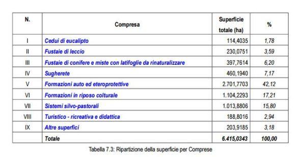 1 - Tabella_comprese_SF_pag.213