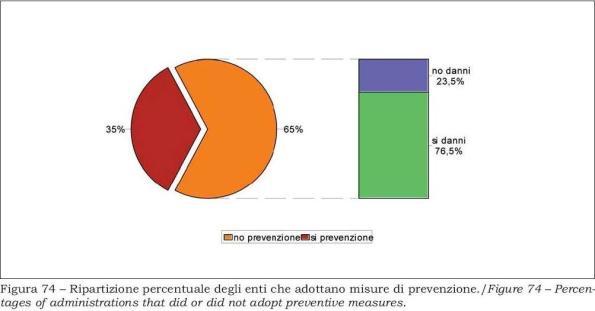 prevenzione-danni-ungulati_enti-page-001_
