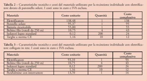 recinzioni-elettriche-individuali_marsan-page-001_